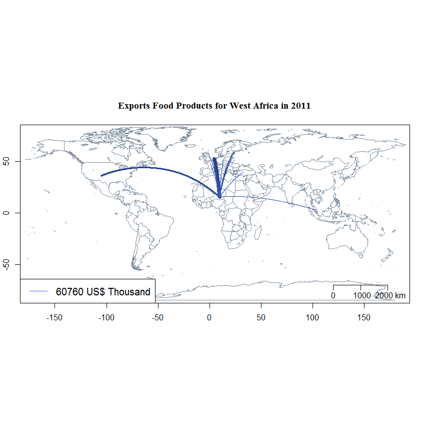 Rplot_Trade_Export